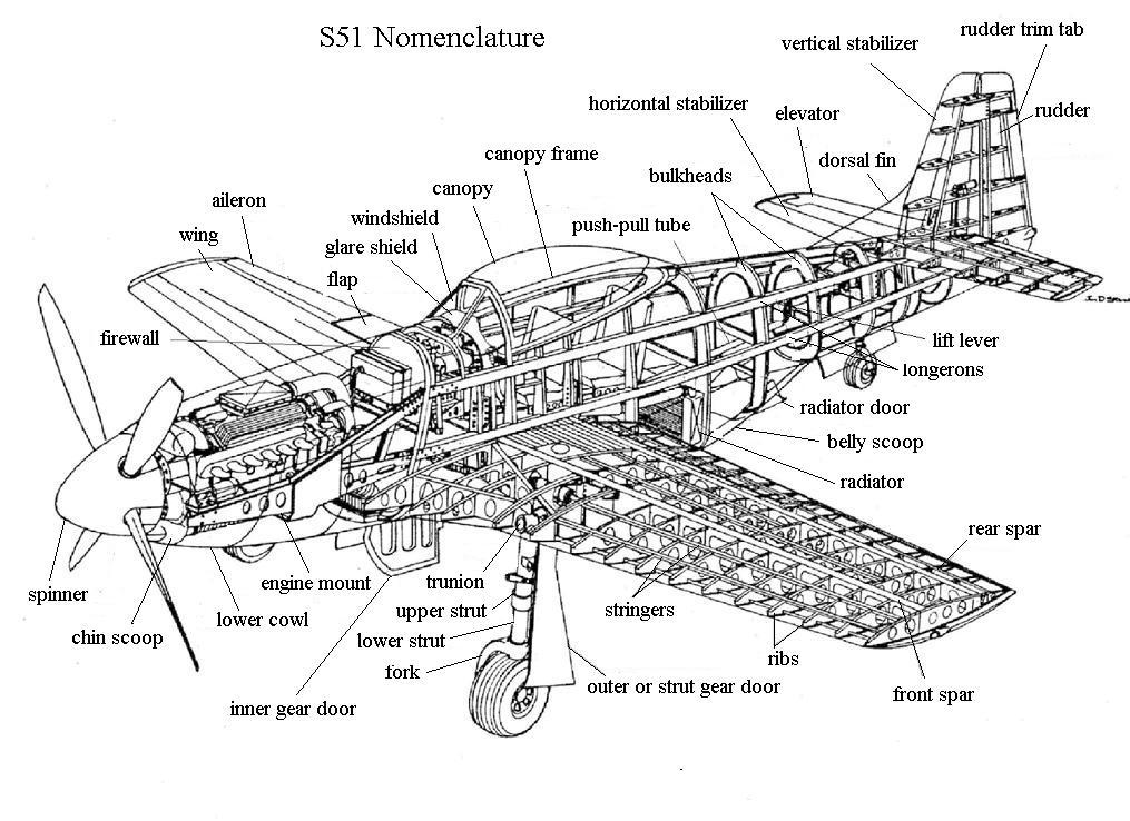 s51 parts